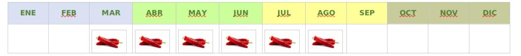 Calendario Pimiento rojo Italiano