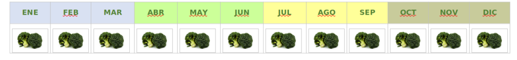 Calendario brocoli