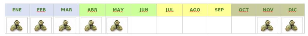 calendario alcachofas