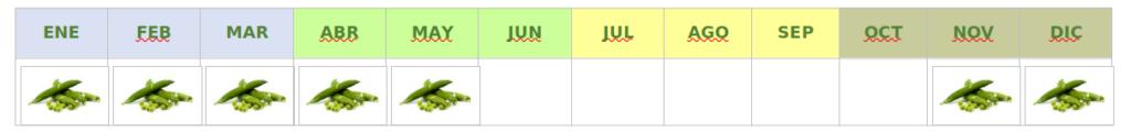 calendario guisantes